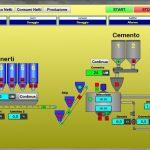 Software, Sistemi di controllo e automazione